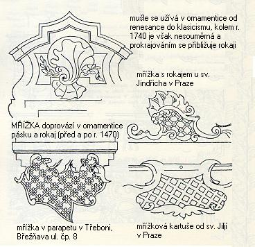 Architektonické prvky baroka